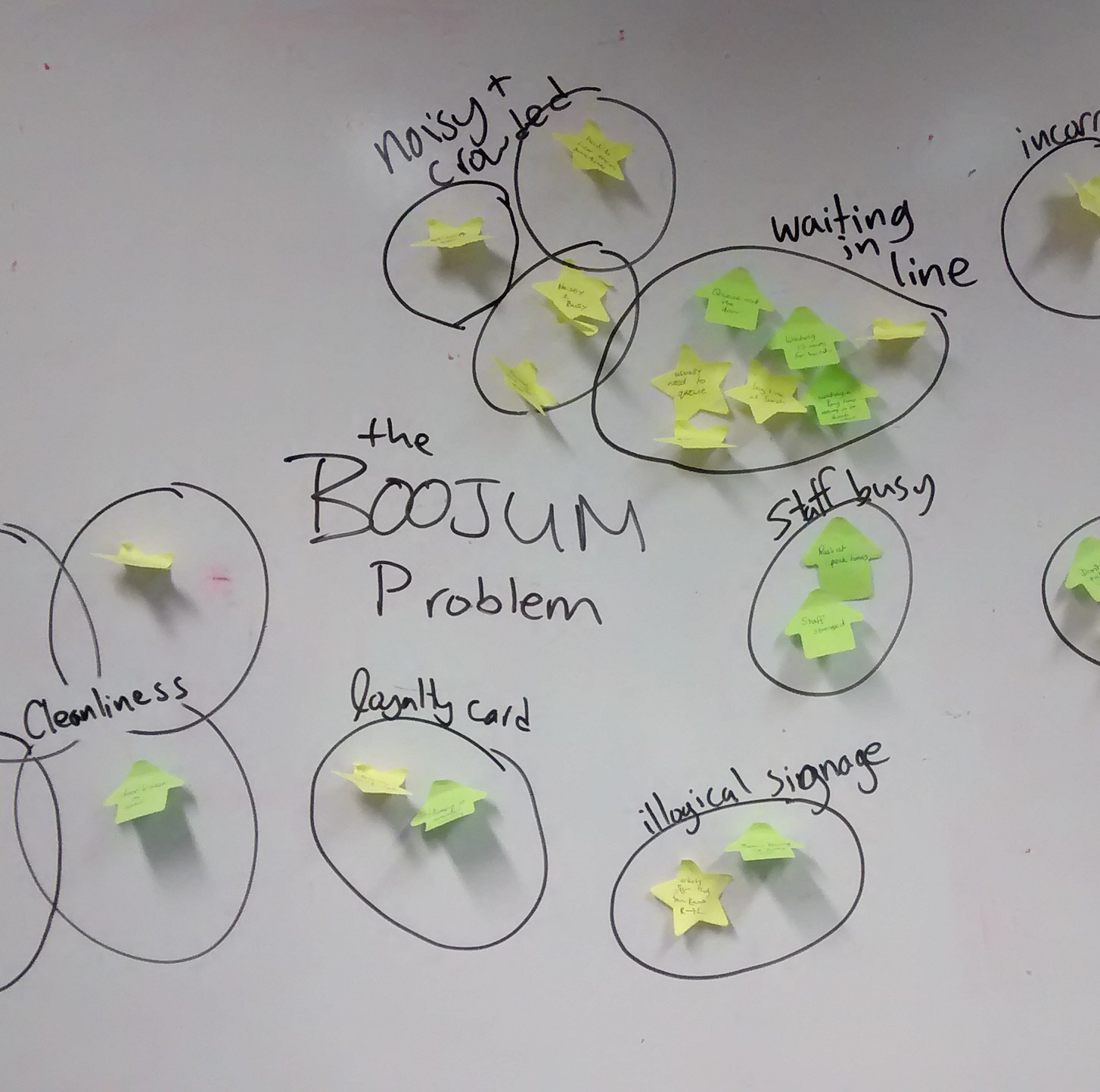 The Boojum Project